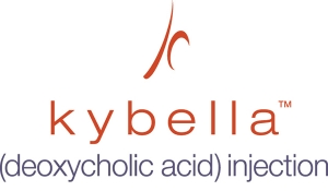 Kybella is the first and only FDA-approved injectable drug that contours and improves the appearance of moderate to severe submental fullness, sometimes referred to as double chin.