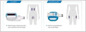 Nuestro cabezal CoolSmooth Pro, CoolSculpting tiene el tamaño justo para cuidar esos bultos y bultos irritantes en los muslos externos.